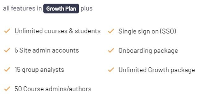 Thinkific Premier plan features