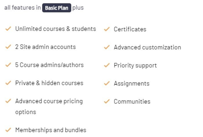Thinkific Pro plan features