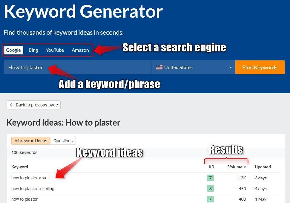 Ahrefs Keyword Generator