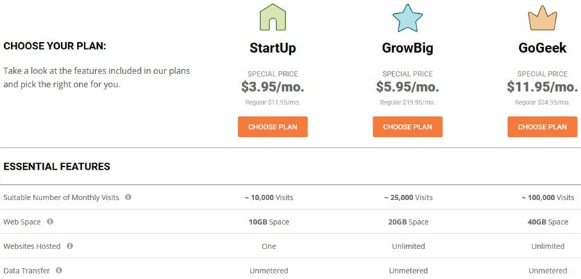 SiteGround compare price plans