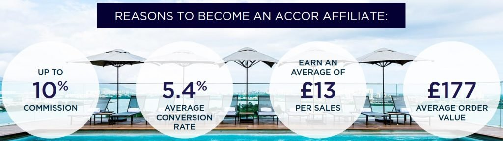 Accor affiliate program