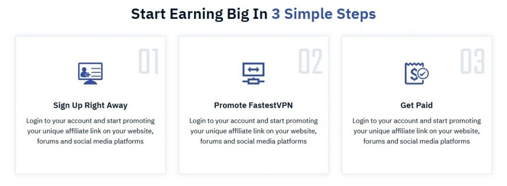 FastestVPN affiliate program