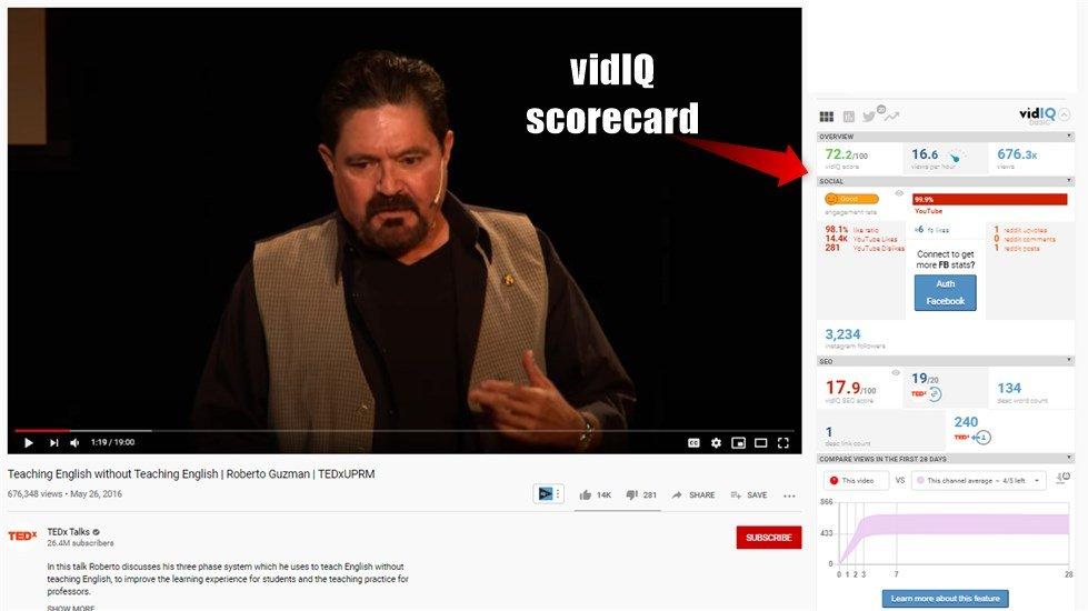 vidIQ scorecard