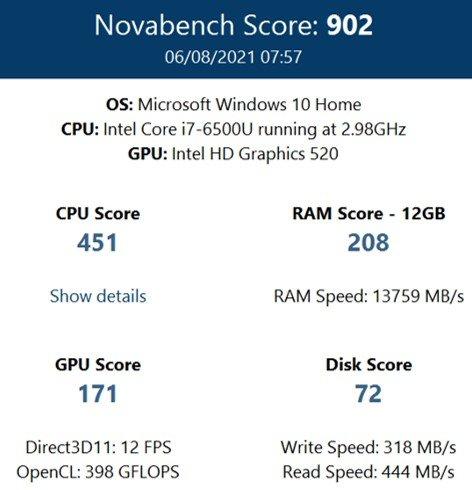 Novabench score after IObit Advanced SystemCare PRO